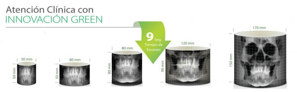Rayos X dental panorámico Multi FOV Pax-i 3D Green Vatech