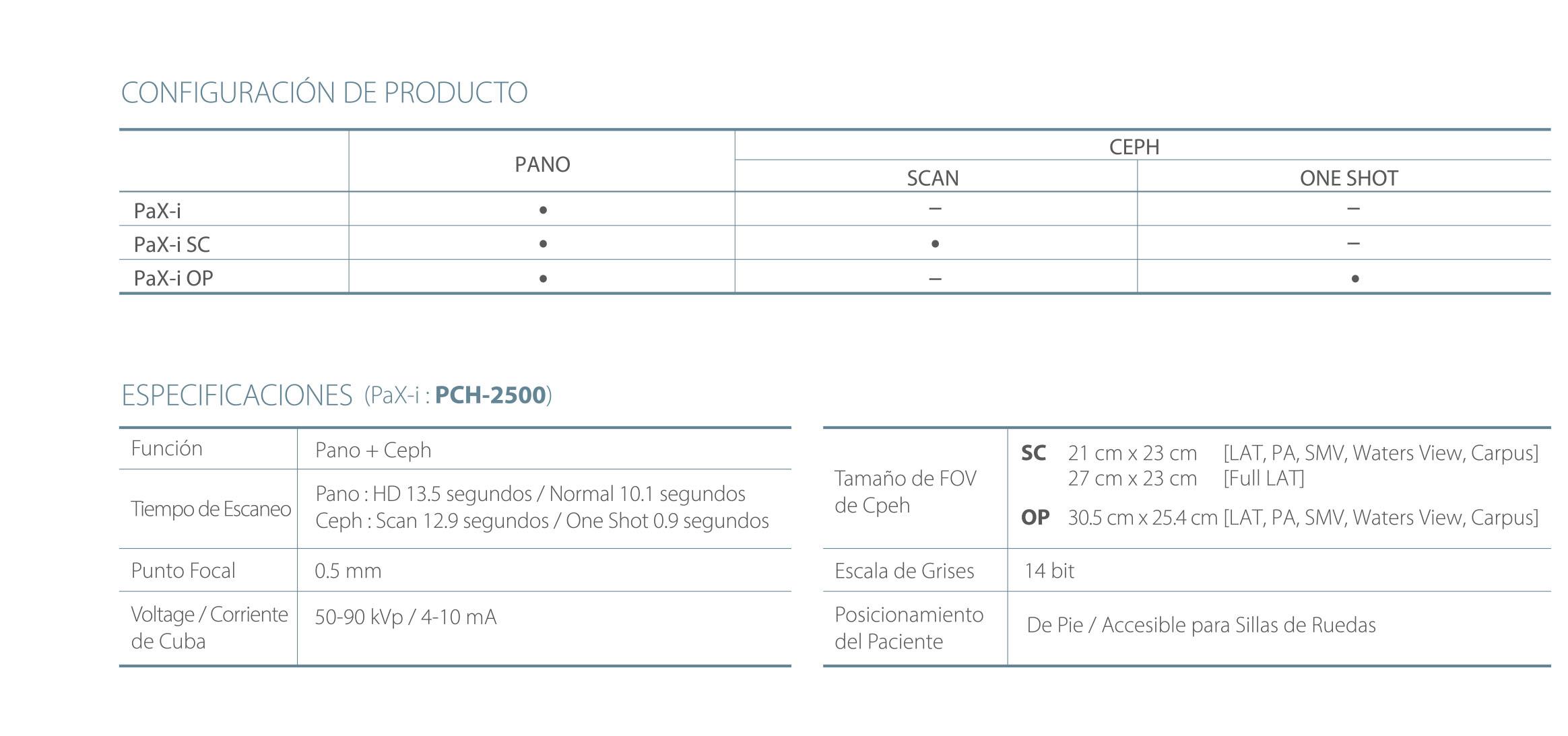 Panorámico / Telepanorámico Digital Pax-i Especificaciones.