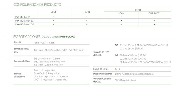 Rayos X dental Tele panorámico CBCT Pax-i 3D Vatech especificaciones técnicas