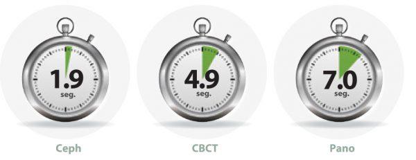 Rayos X dental precio Green 16/18 reduce tiempo exposición