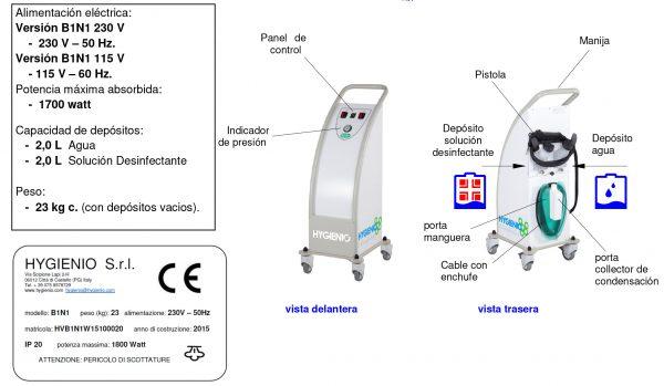 Desinfección HYGENIO B1.N1 de la Clínica Dental y Comercio