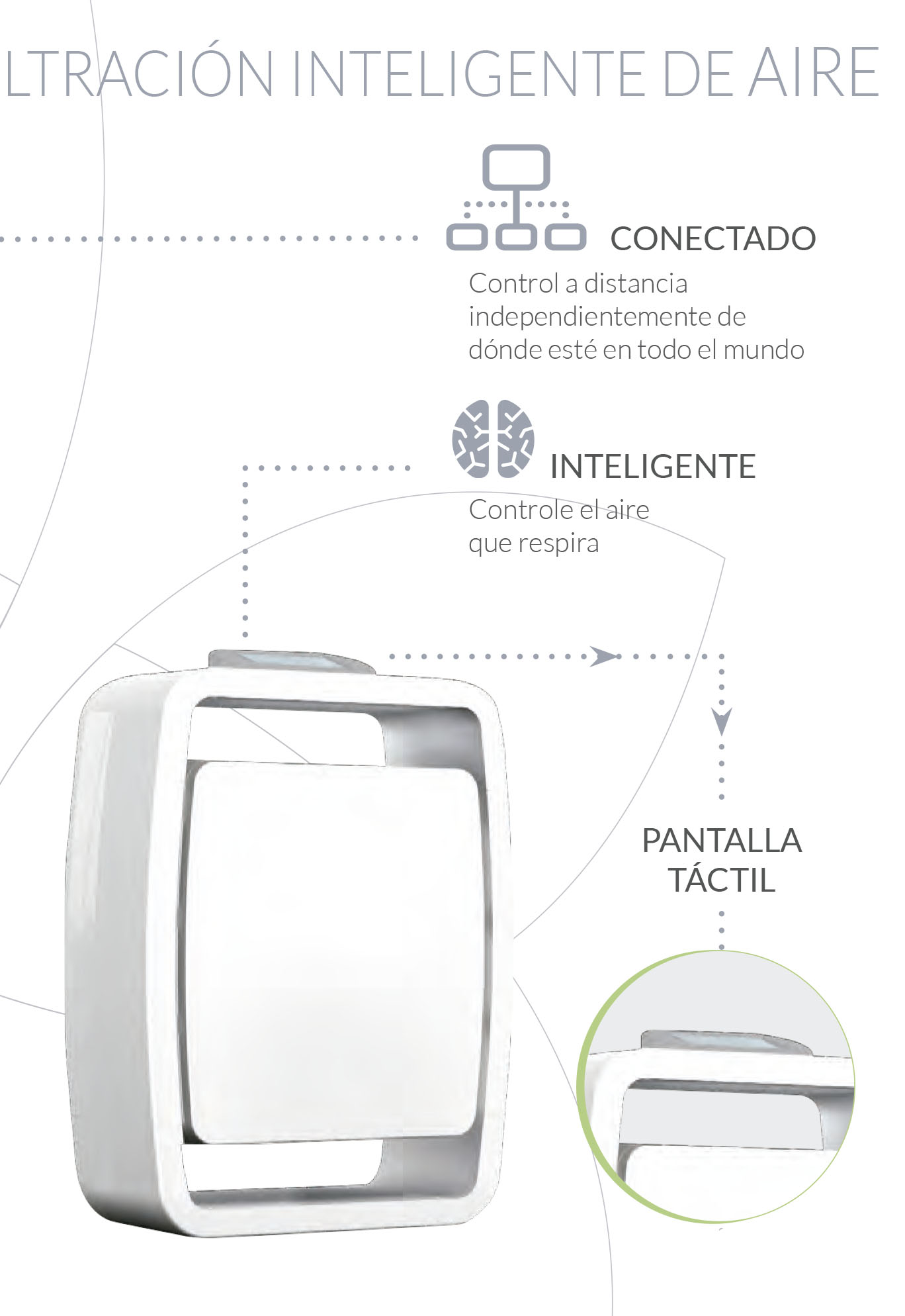 Purificador de Aire Clínica Dental