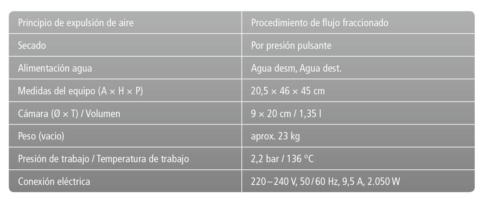 Características técnicas autoclave especifico para esterilización rápida turbinas dentales